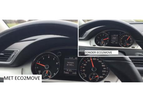 Eco2move brandstofbesparing uitstoot vermindering rijgedrag beïnvloeden